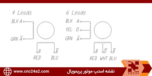 نقشه استپ موتور Leadshine 57HS22
