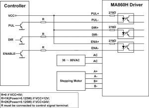 نفشه راهنمای درایو استپ موتور MA860H