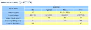 مشخصات LEADSHINE DM2282