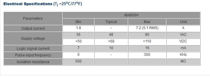 مشخصات درایو استپ موتور MA860H