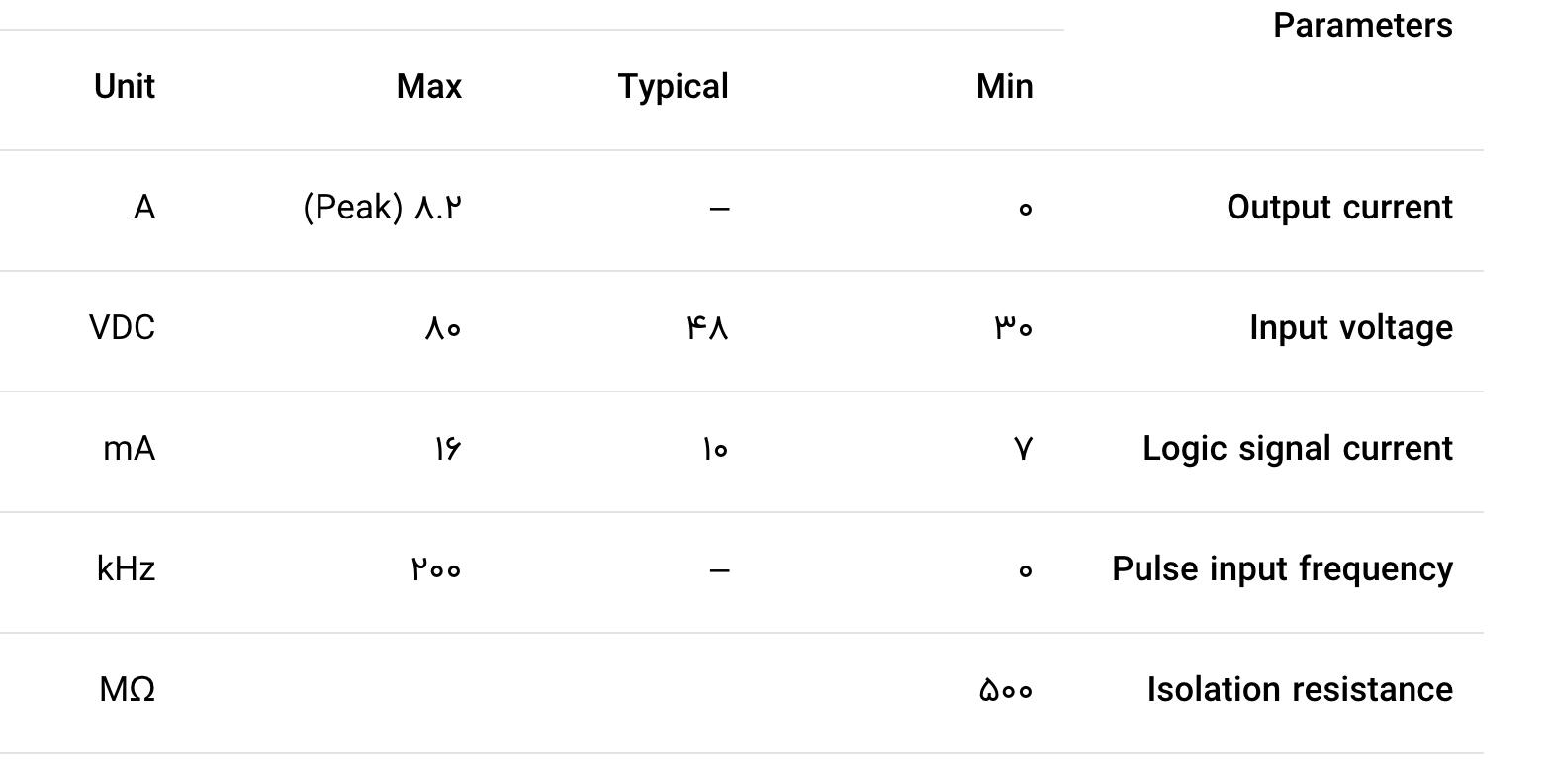 ویژگی های درایور کلوزلوپES-D808